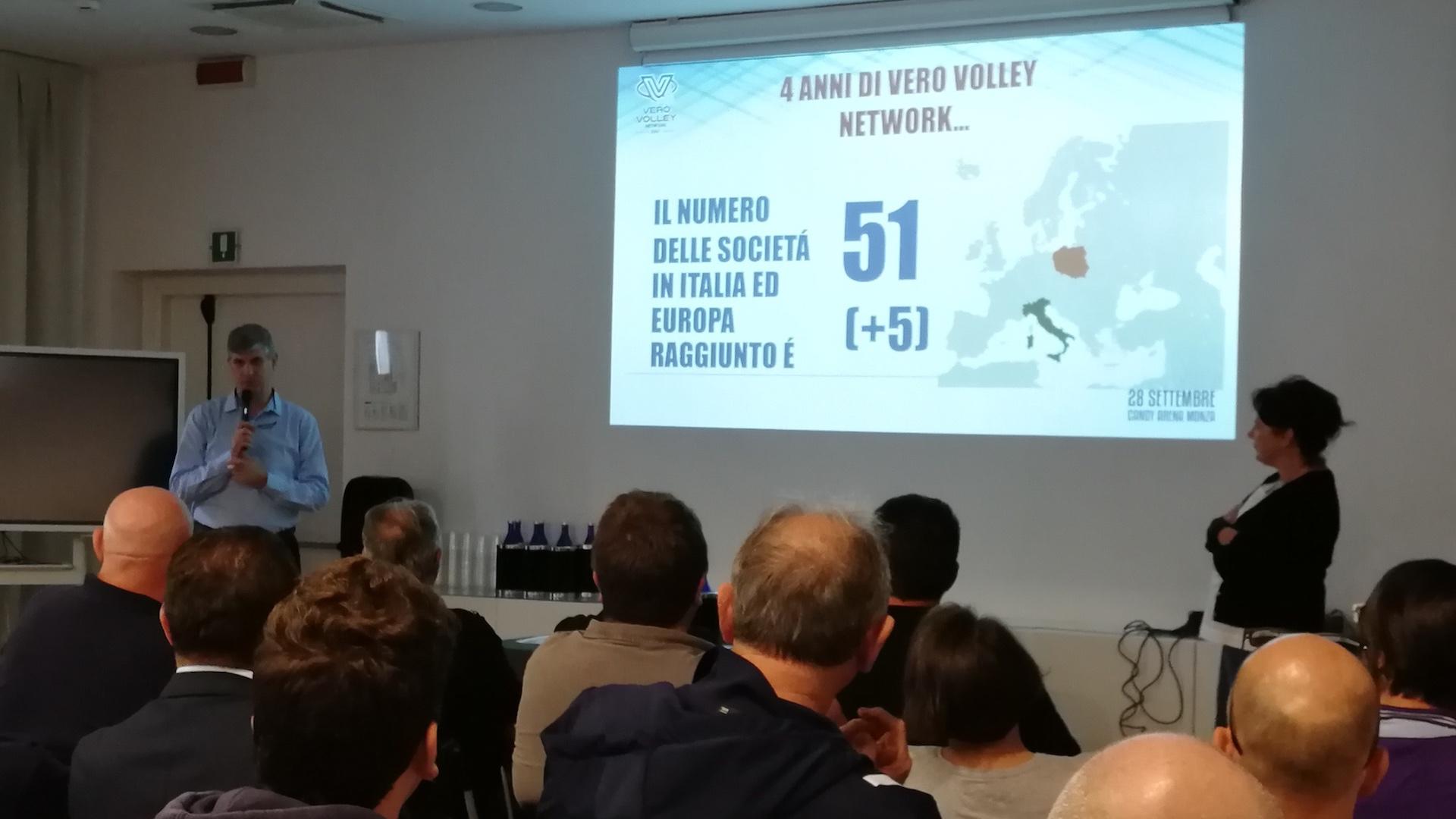 Vero Volley Network Day, che successo il terzo appuntamento con le società affiliate