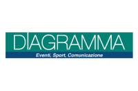 DIAGRAMMA