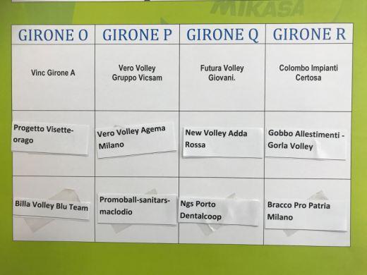 Under 14 femminile: sorteggiate nello stesso girone le due squadre Vero Volley!